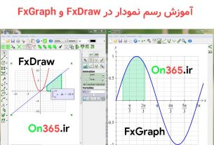 Draw.chart_.in_.fxdraw.and_.fxgraph.